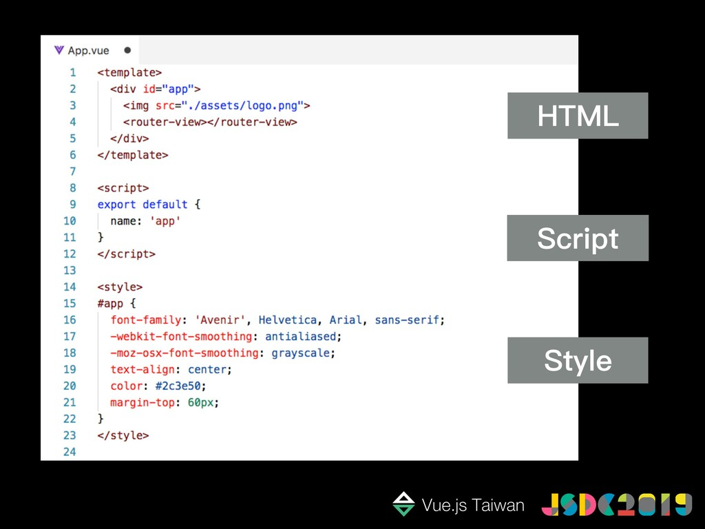 HTML Script Style