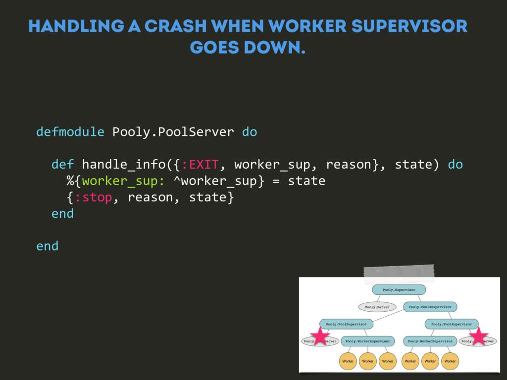 Handling a crash when worker supervisor goes do...