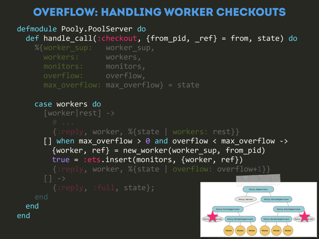 defmodule Pooly.PoolServer do def handle_call(:...