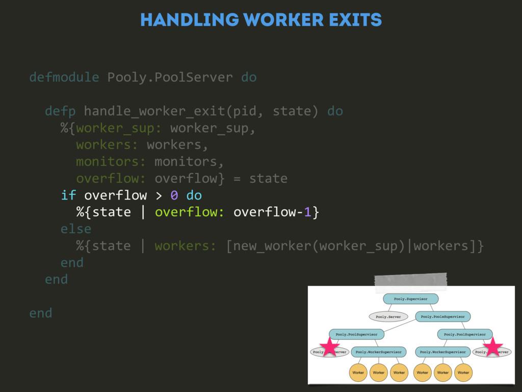 HANDLING WORKER EXITS defmodule Pooly.PoolServe...