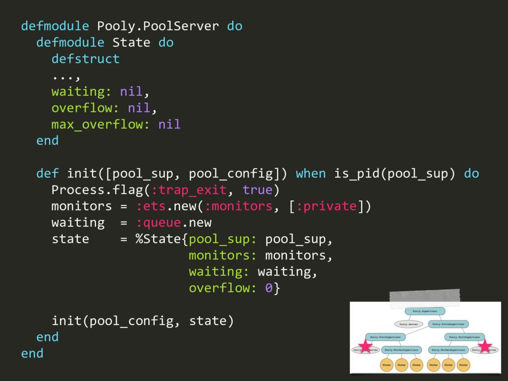 defmodule Pooly.PoolServer do defmodule State d...