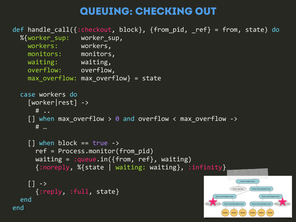 QUEUING: CHECKING OUT def handle_call({:checkou...