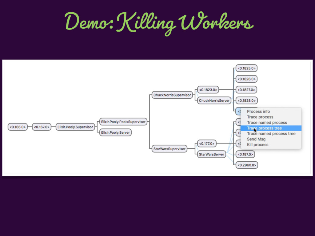 Demo: Killing Workers