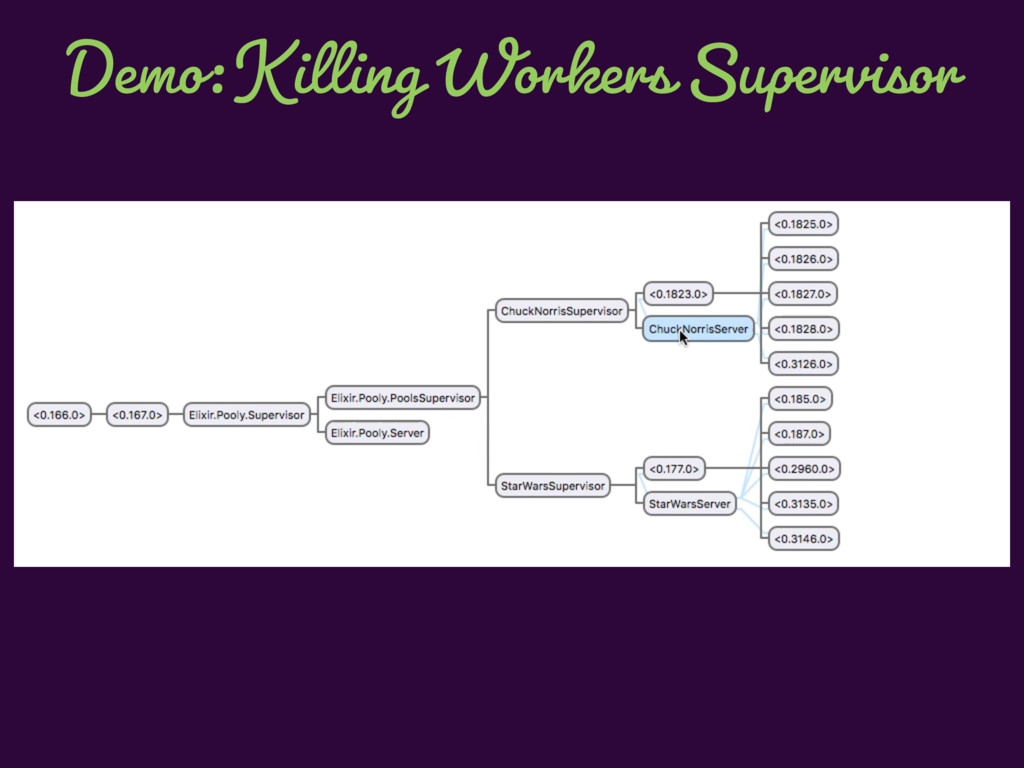 Demo: Killing Workers Supervisor