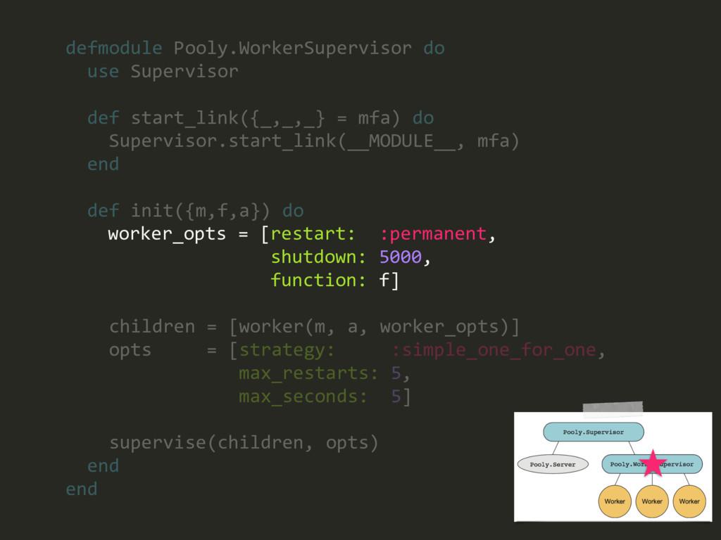 defmodule Pooly.WorkerSupervisor do use Supervi...