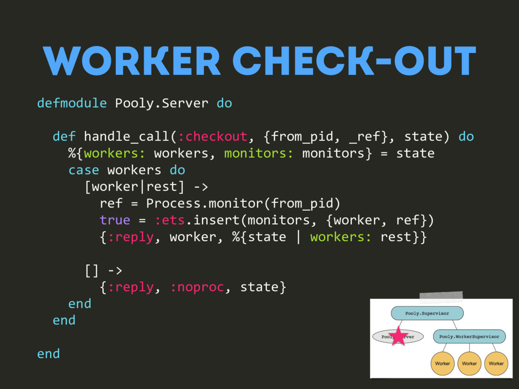 Worker Check-Out defmodule Pooly.Server do def ...
