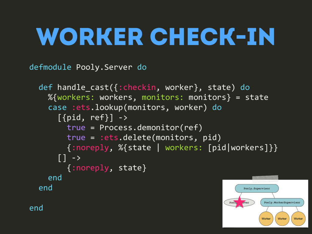 Worker Check-IN defmodule Pooly.Server do def h...