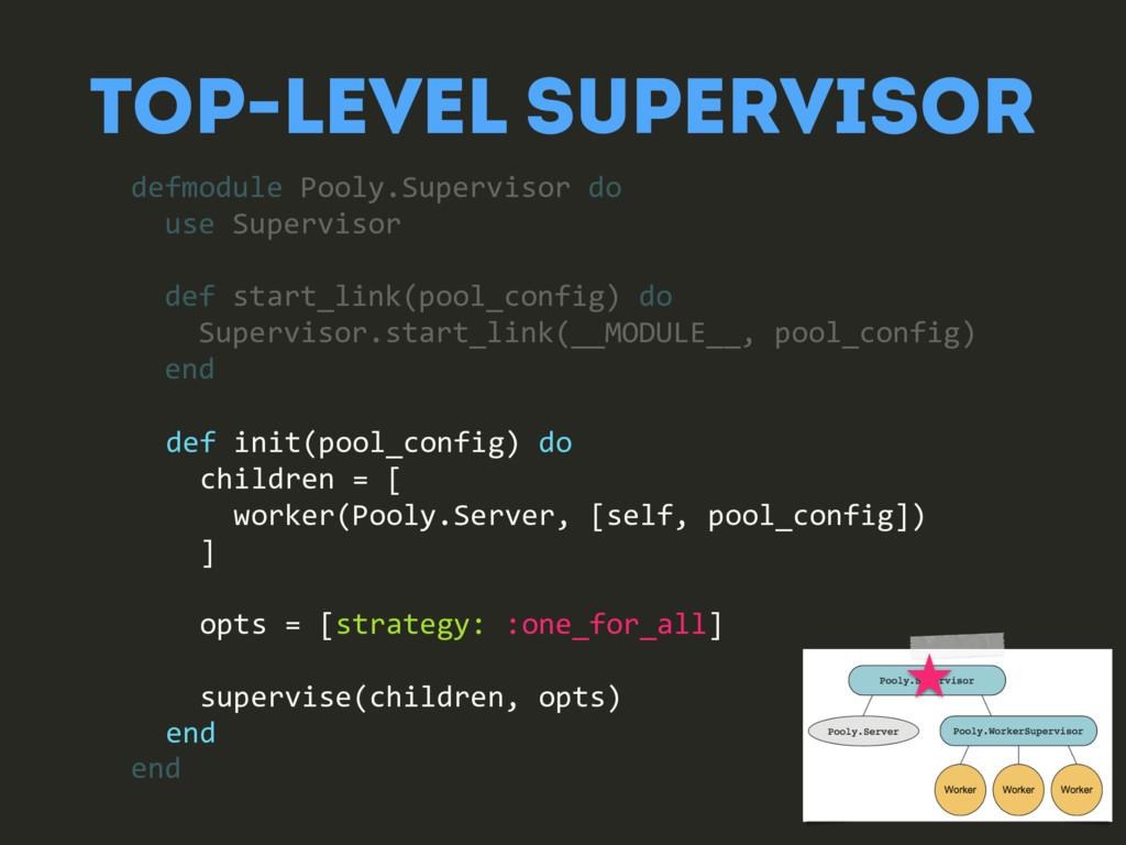 defmodule Pooly.Supervisor do use Supervisor de...