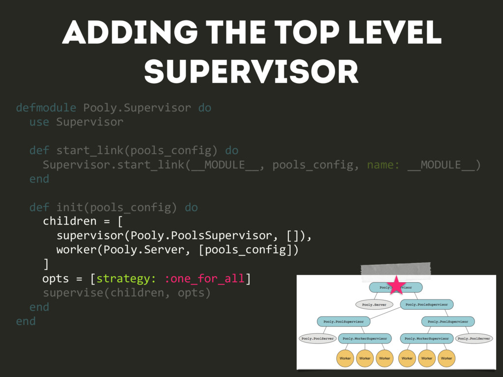 Adding the top level supervisor defmodule Pooly...