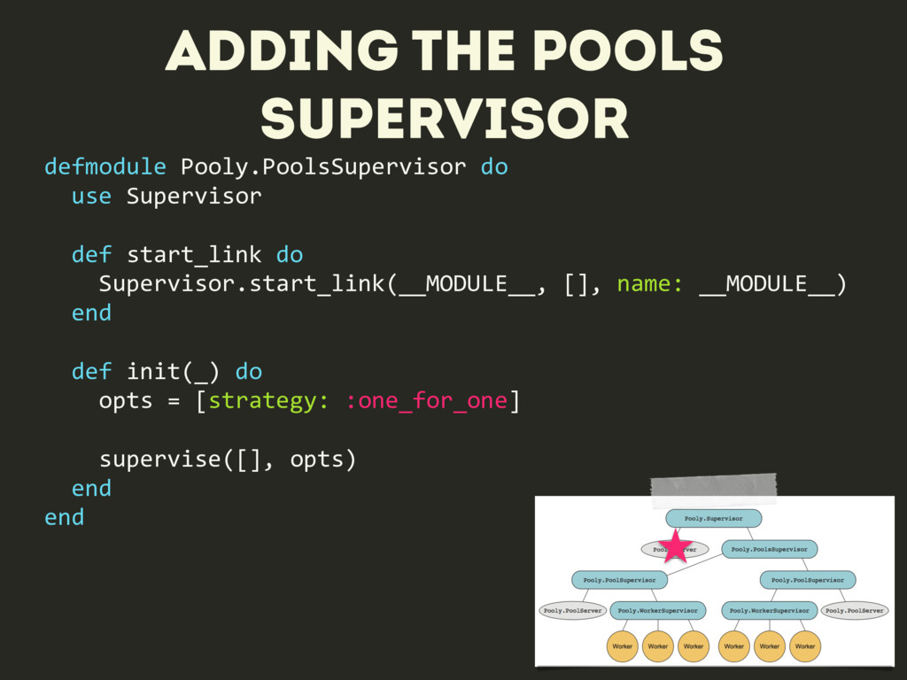 defmodule Pooly.PoolsSupervisor do use Supervis...