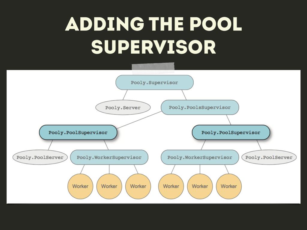 Adding the Pool Supervisor