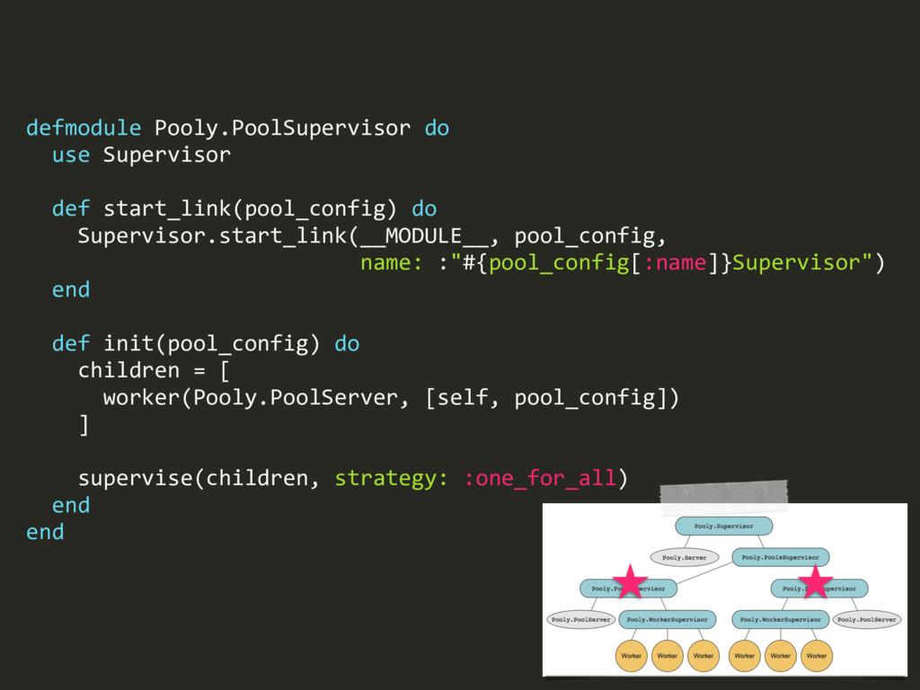 defmodule Pooly.PoolSupervisor do use Superviso...