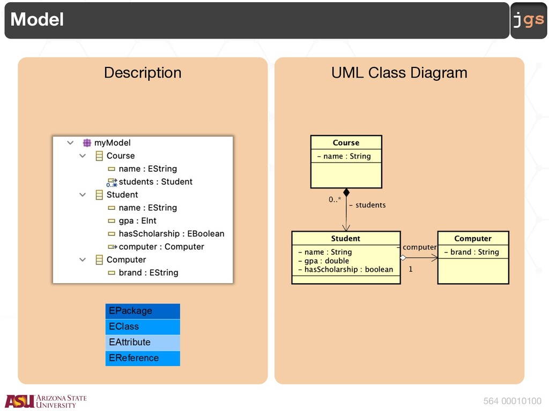 jgs 564 00000100 Model Classes View Controller ...