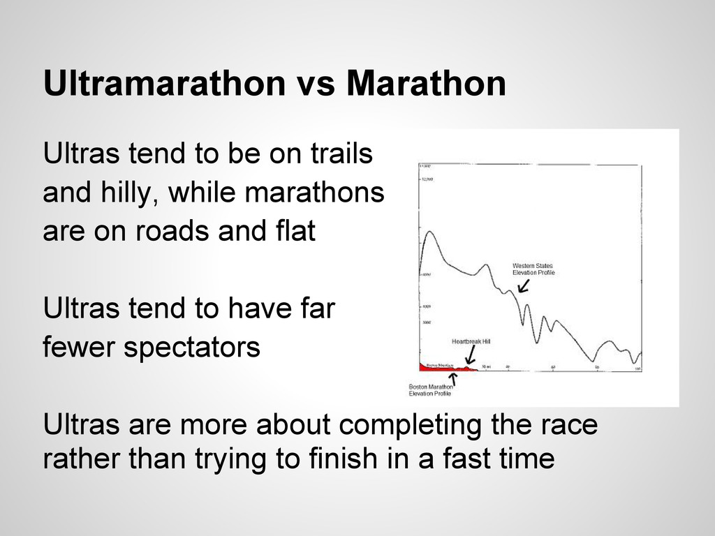 Ultramarathon vs Marathon Ultras tend to be on ...