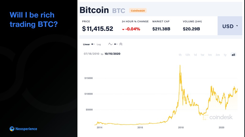 Will I be rich trading BTC?
