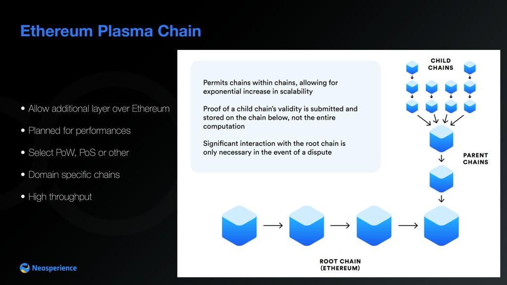 Ethereum Plasma Chain • Allow additional layer ...