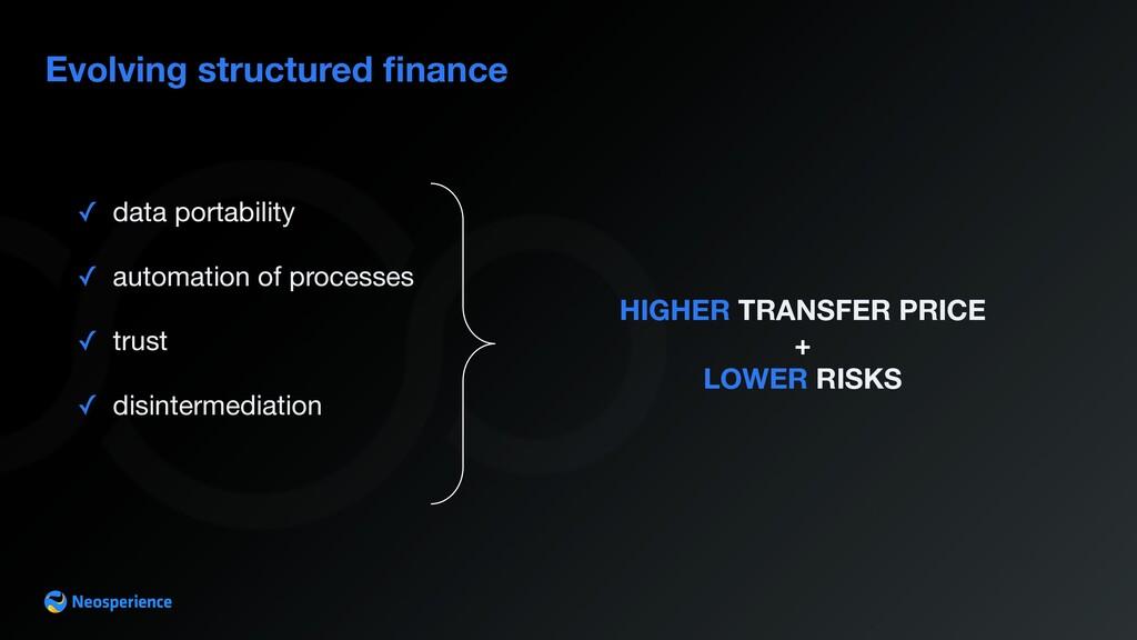 Evolving structured finance ✓ data portability  ...