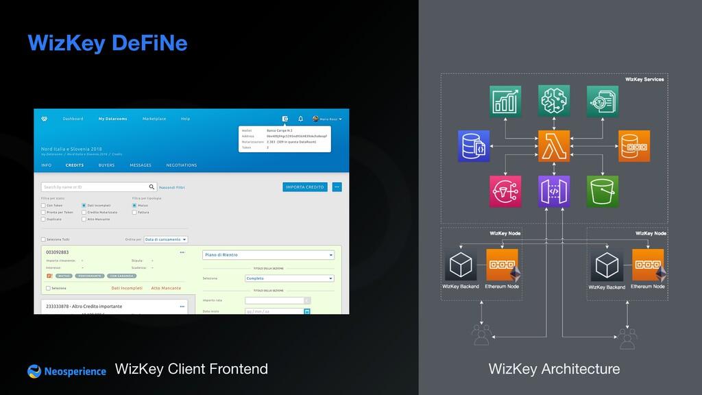 WizKey DeFiNe WizKey Client Frontend WizKey Arc...