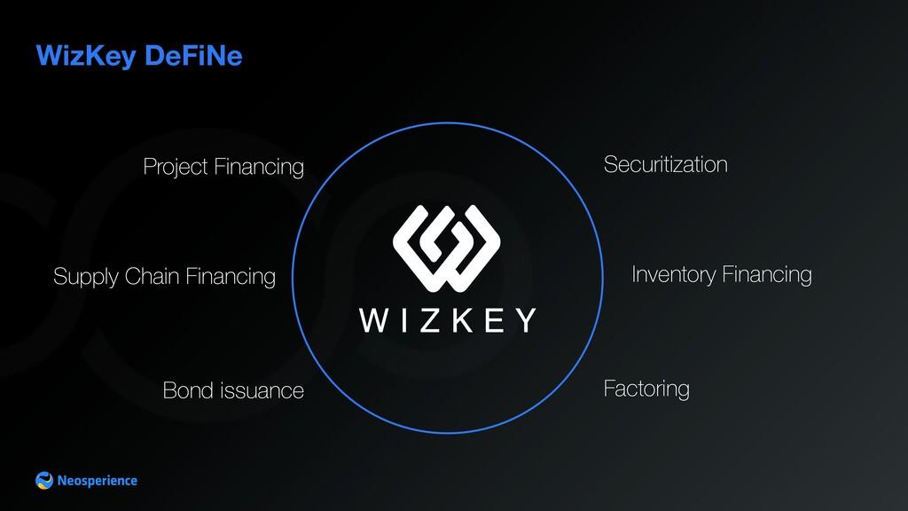 WizKey DeFiNe Securitization Bond issuance Inve...