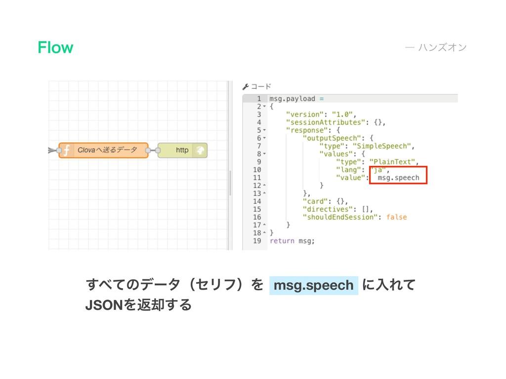 ͯ͢ͷσʔλʢηϦϑʣΛmsg.speech ʹೖΕͯ JSONΛฦ٫͢Δ 'MPX ʕ...