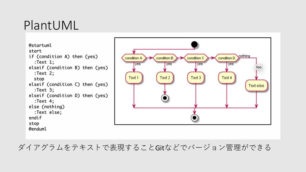 PlantUML ダイアグラムをテキストで表現することGitなどでバージョン管理ができる