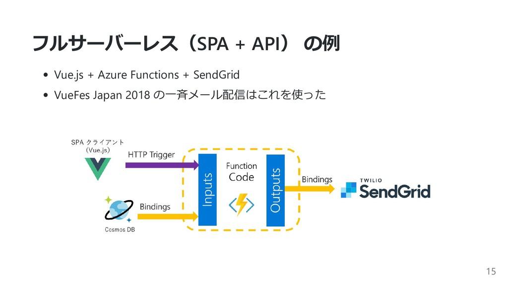 フルサーバーレス(SPA + API) の例 Vue.js + Azure Functions...