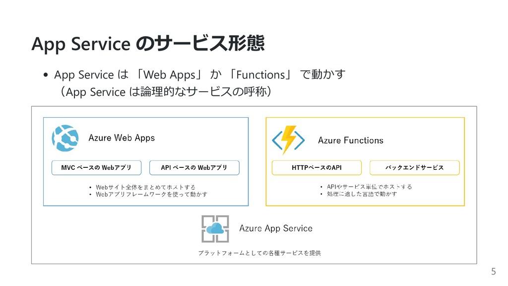 App Service のサービス形態 App Service は 「Web Apps」 か ...