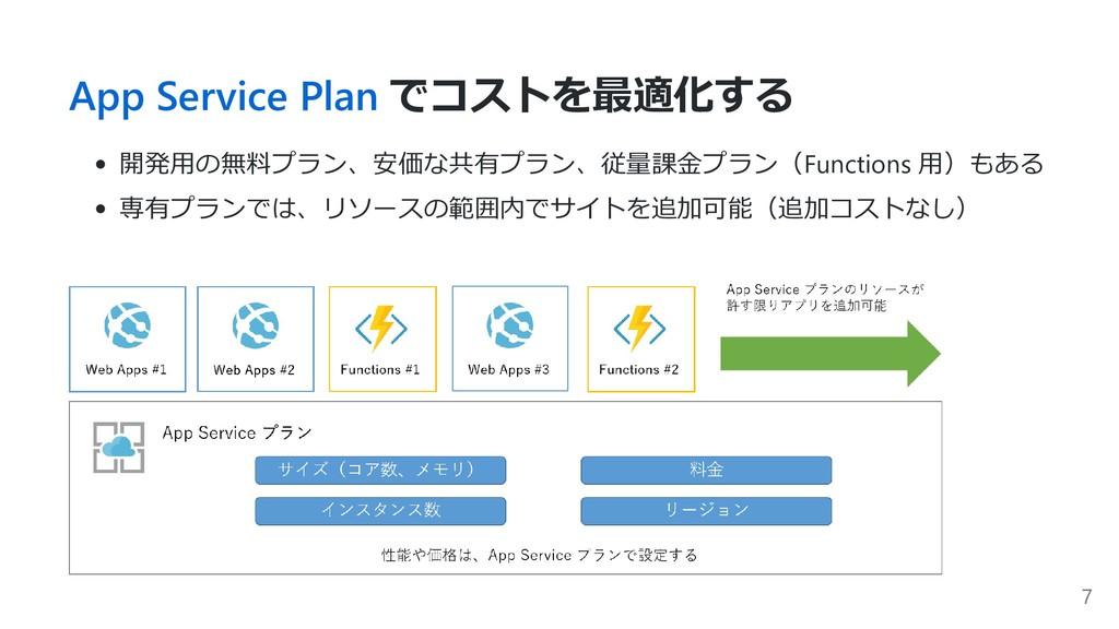App Service Plan でコストを最適化する 開発⽤の無料プラン、安価な共有プラン、...