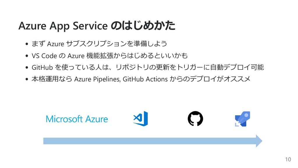 Azure App Service のはじめかた まず Azure サブスクリプションを準備し...