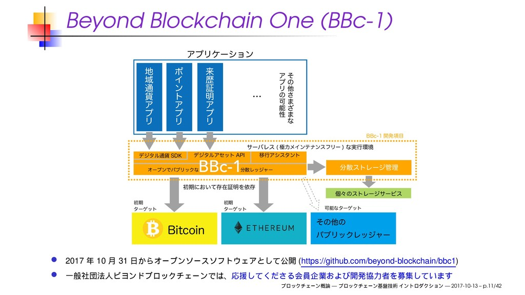 Beyond Blockchain One (BBc-1) #JUDPJO ͦͷଞͷ ύϒϦο...