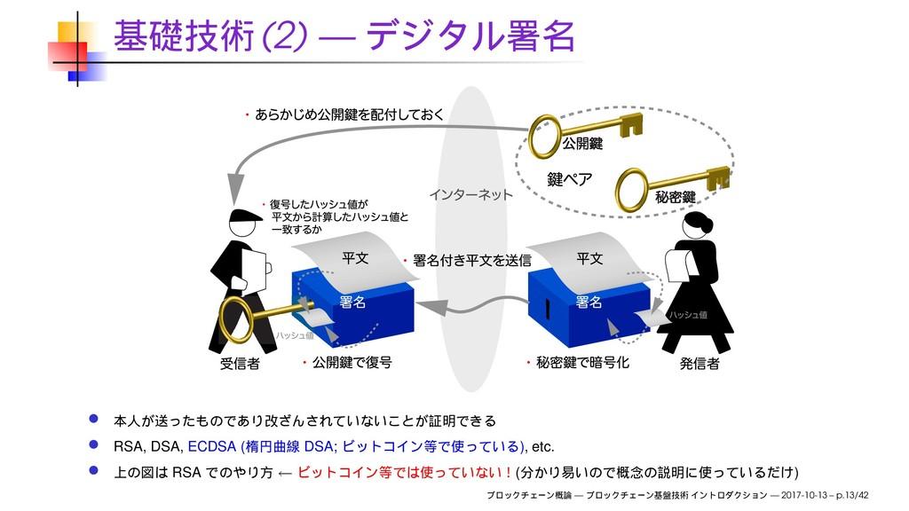 (2) — RSA, DSA, ECDSA ( DSA; ), etc. RSA ← ( ) ...
