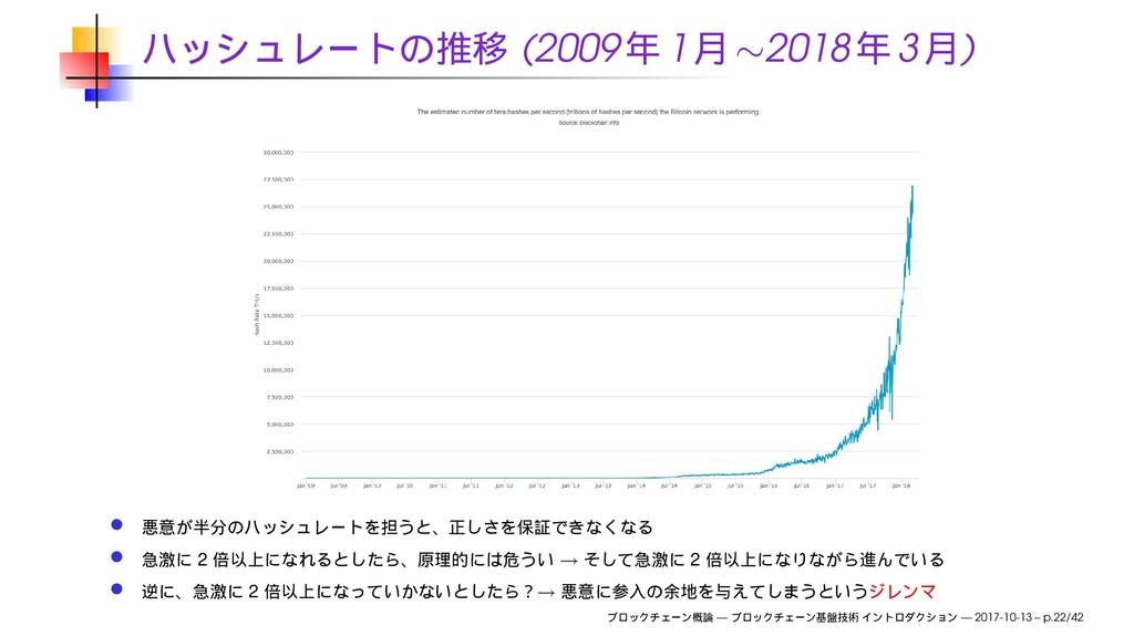(2009 1 ∼2018 3 ) 2 → 2 2 → — — 2017-10-13 – p....