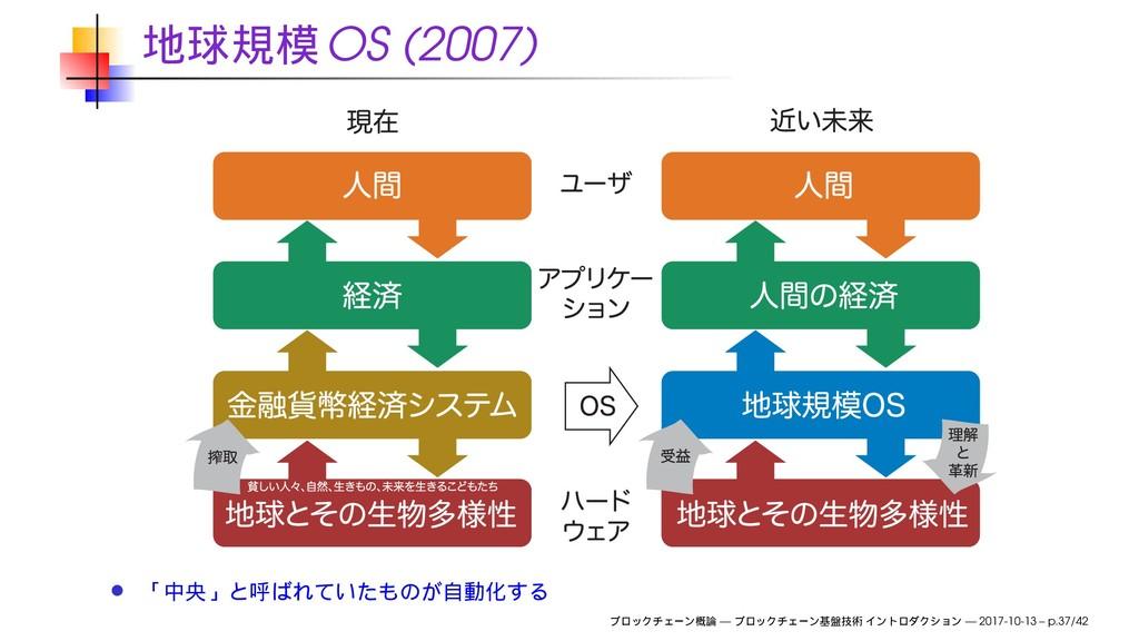OS (2007) — — 2017-10-13 – p.37/42