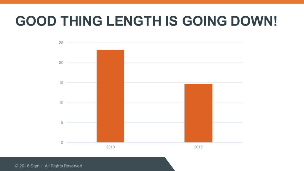 GOOD THING LENGTH IS GOING DOWN! © 2016 Sqrrl |...