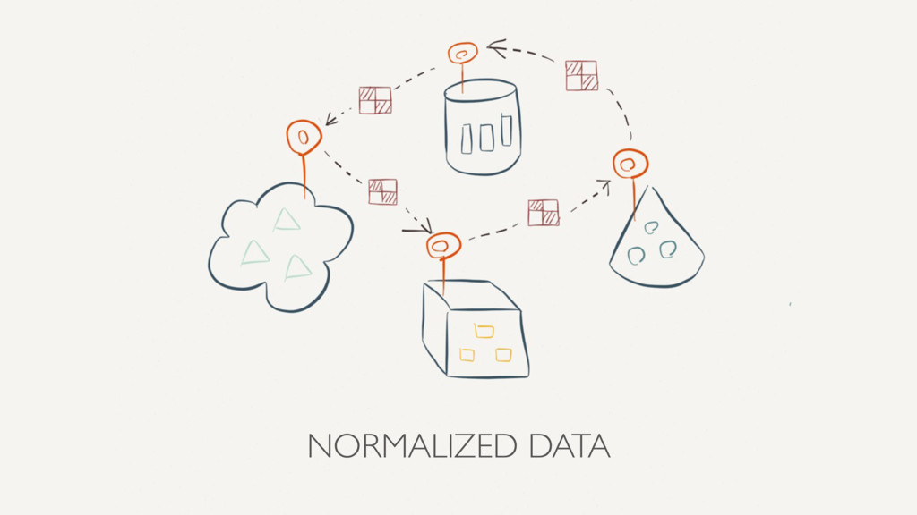 NORMALIZED DATA