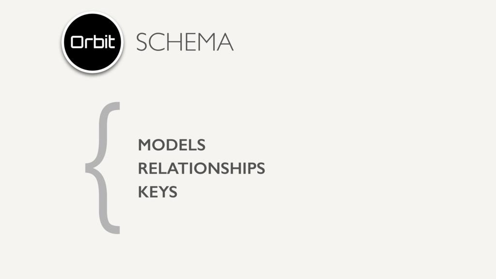 SCHEMA { MODELS RELATIONSHIPS KEYS