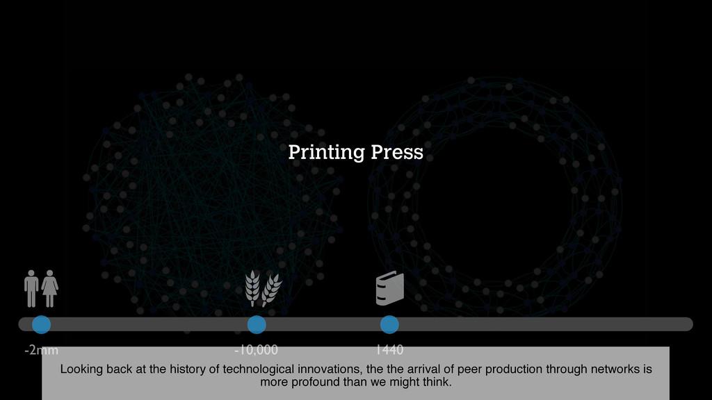 Printing Press -2mm -10,000 1440 Looking back a...