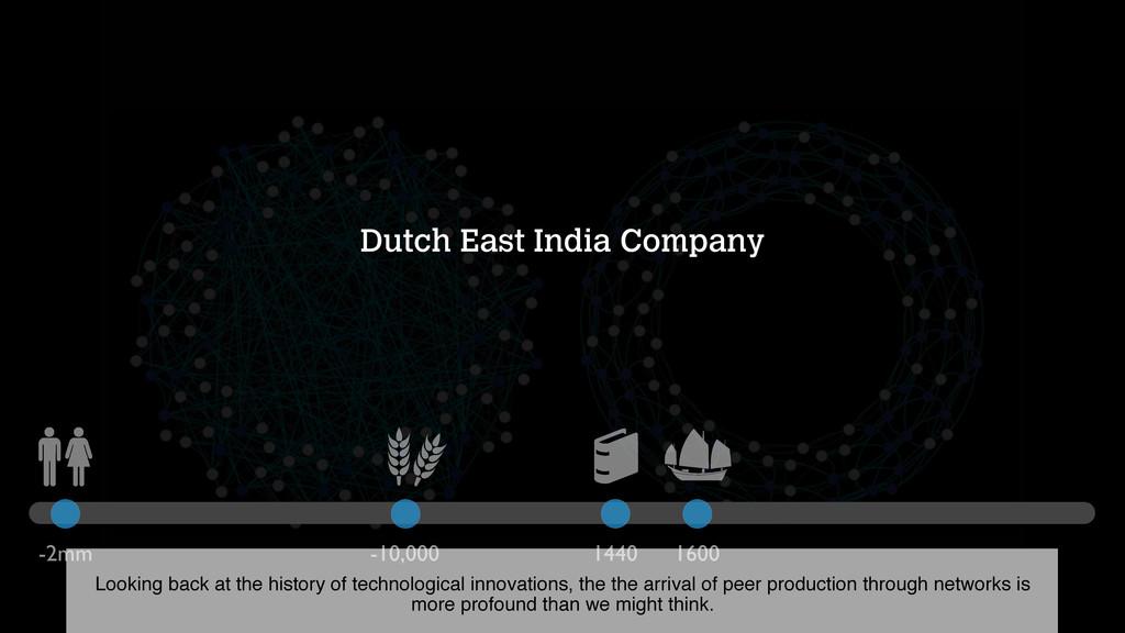 Dutch East India Company -2mm -10,000 1440 1600...