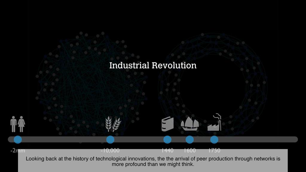Industrial Revolution -2mm -10,000 1440 1600 17...