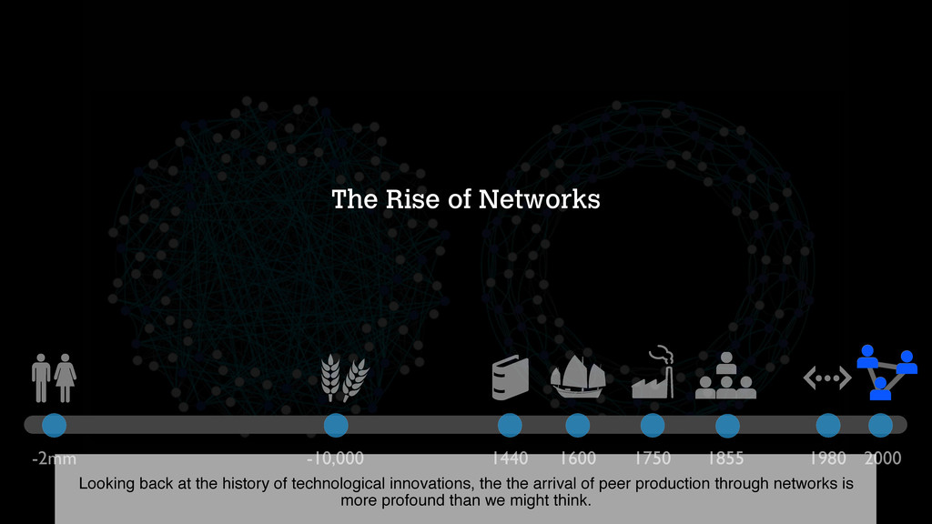 The Rise of Networks -2mm -10,000 1440 1600 175...