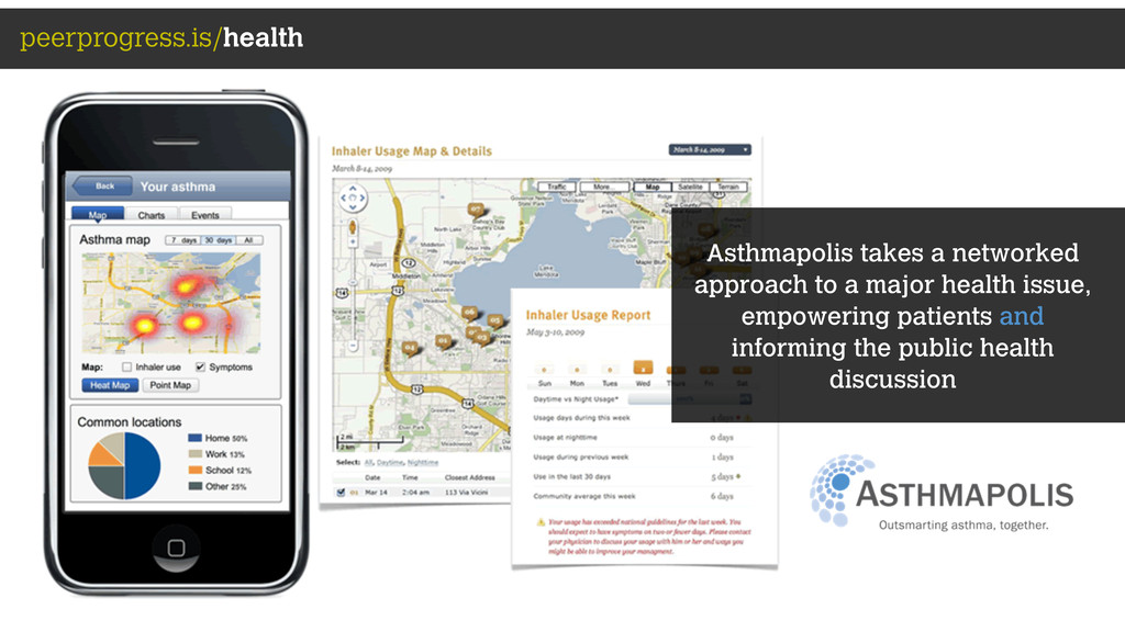 peerprogress.is/health Asthmapolis takes a netw...