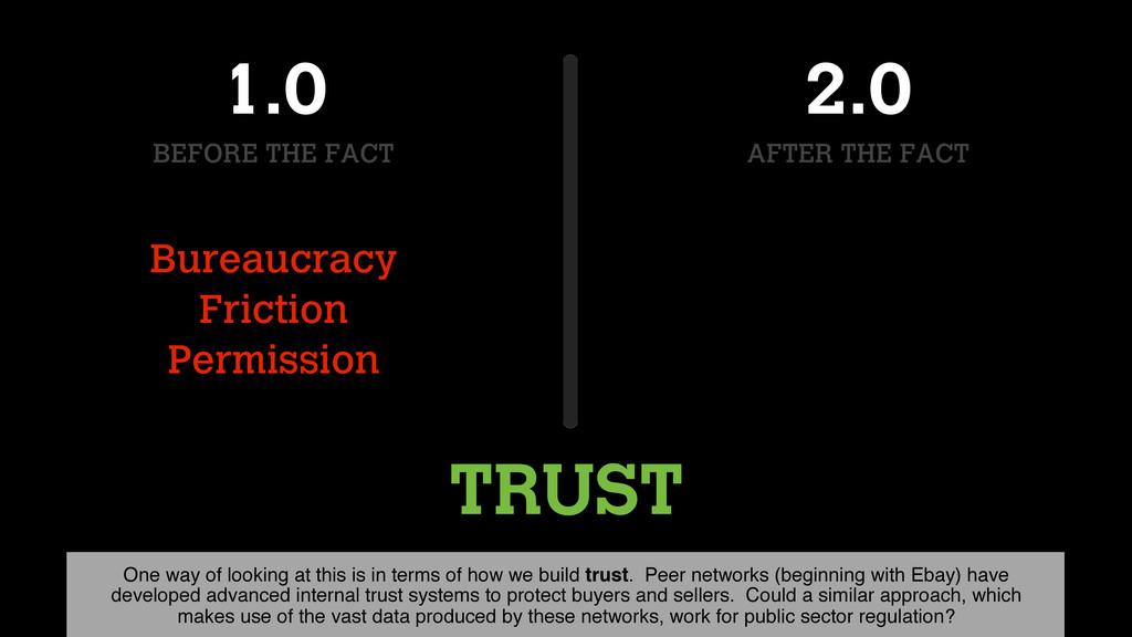 TRUST Bureaucracy Friction Permission 1.0 BEFOR...