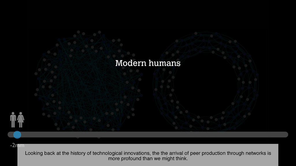 Modern humans -2mm Looking back at the history ...