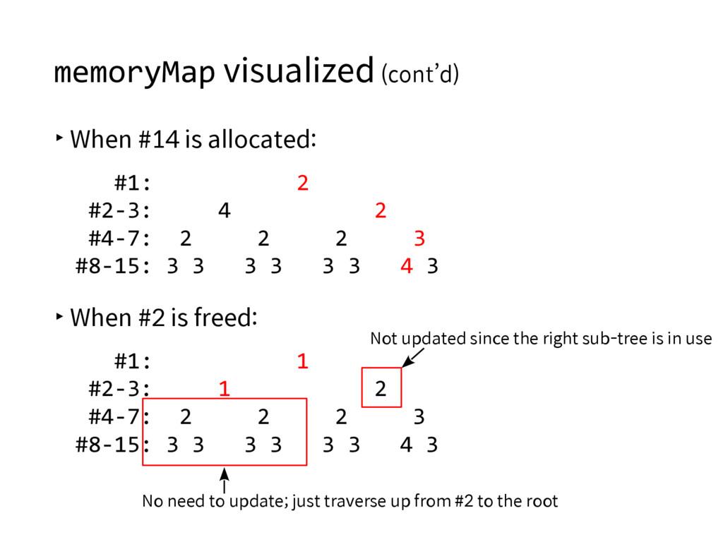 memoryMap visualized (cont'd) ▸When #14 is allo...