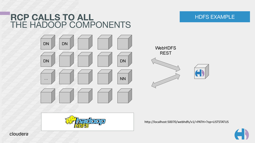 RCP CALLS TO ALL