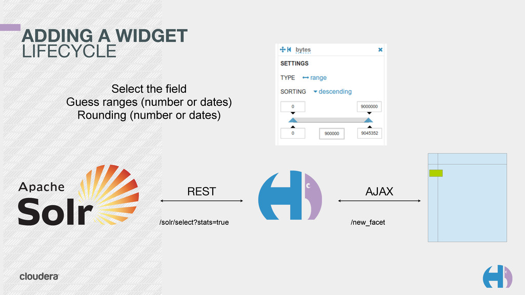 ADDING A WIDGET