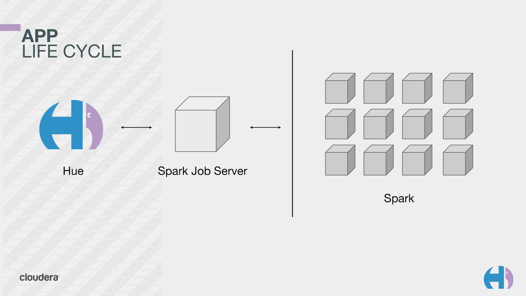 APP