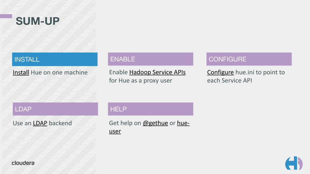 SUM-UP Enable	