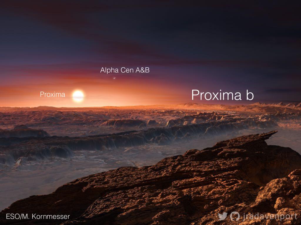 Proxima Alpha Cen A&B jradavenport Proxima b ES...