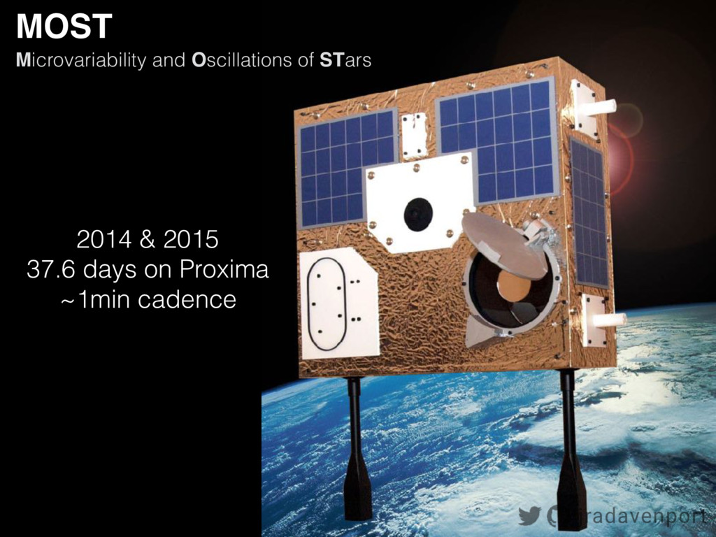 MOST jradavenport 2014 & 2015 37.6 days on Prox...